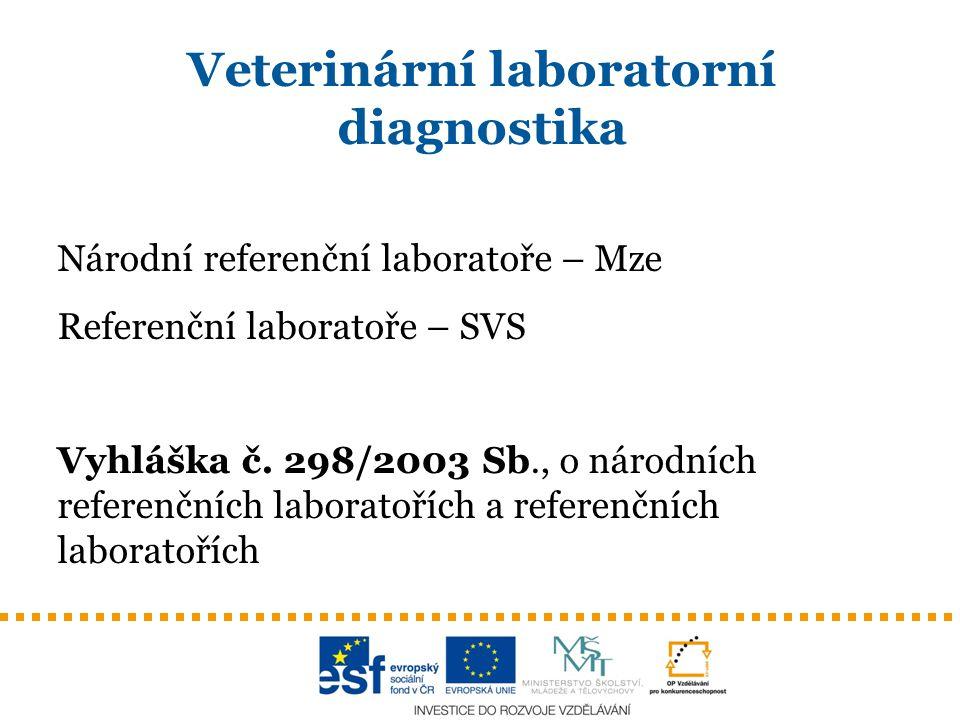 Veterinární laboratorní diagnostika Národní referenční laboratoře – Mze Referenční laboratoře – SVS Vyhláška č. 298/2003 Sb., o národních referenčních