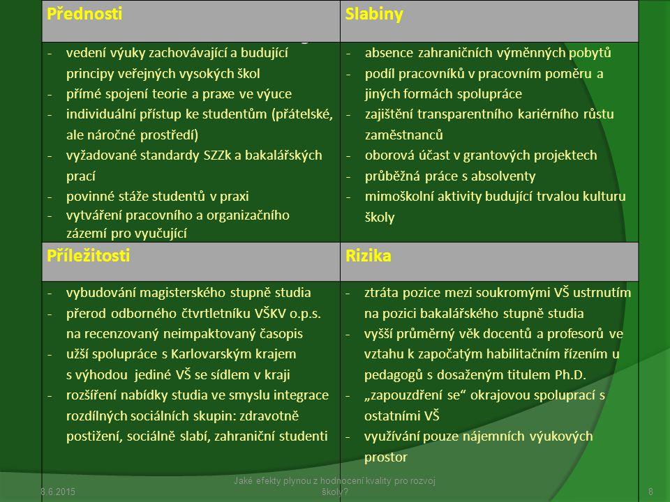 SWOT analýza VŠKV PřednostiSlabiny -vedení výuky zachovávající a budující principy veřejných vysokých škol -přímé spojení teorie a praxe ve výuce -individuální přístup ke studentům (přátelské, ale náročné prostředí) -vyžadované standardy SZZk a bakalářských prací -povinné stáže studentů v praxi -vytváření pracovního a organizačního zázemí pro vyučující -absence zahraničních výměnných pobytů -podíl pracovníků v pracovním poměru a jiných formách spolupráce -zajištění transparentního kariérního růstu zaměstnanců -oborová účast v grantových projektech -průběžná práce s absolventy -mimoškolní aktivity budující trvalou kulturu školy PříležitostiRizika -vybudování magisterského stupně studia -přerod odborného čtvrtletníku VŠKV o.p.s.