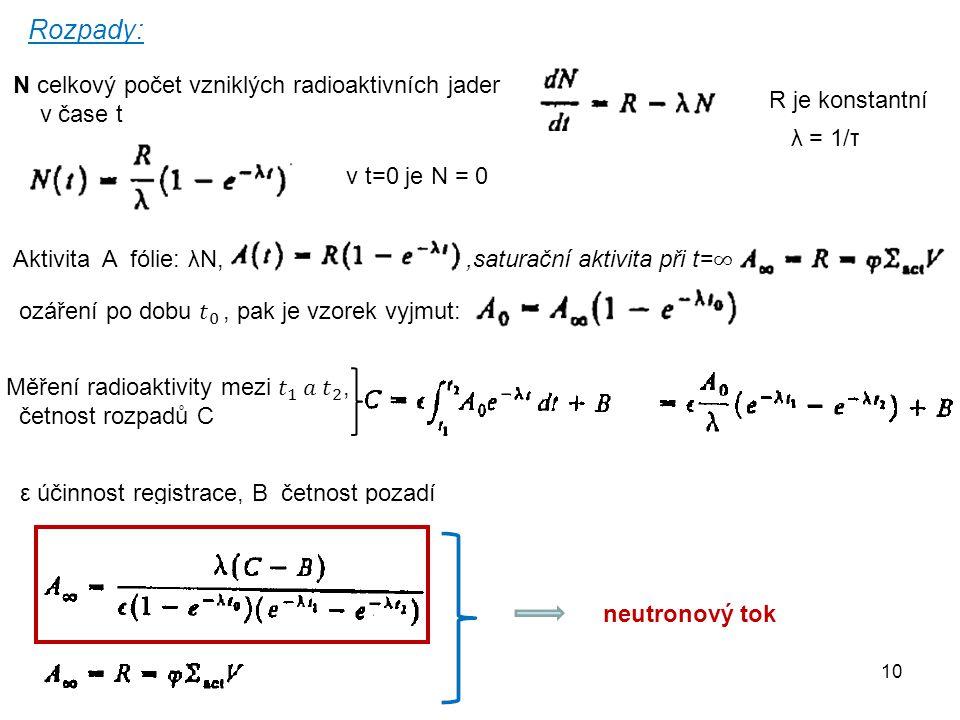 10 Rozpady: N celkový počet vzniklých radioaktivních jader v čase t R je konstantní v t=0 je N = 0 Aktivita A fólie: λN, ε účinnost registrace, B četn