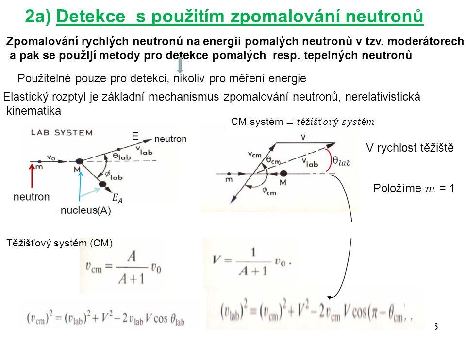 16 2a) Detekce s použitím zpomalování neutronů Zpomalování rychlých neutronů na energii pomalých neutronů v tzv. moderátorech a pak se použijí metody