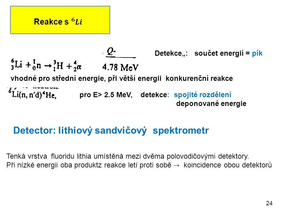 """24 vhodné pro střední energie, při větší energii konkurenční reakce pro E> 2.5 MeV, detekce: spojité rozdělení deponované energie Detekce"""": součet ene"""