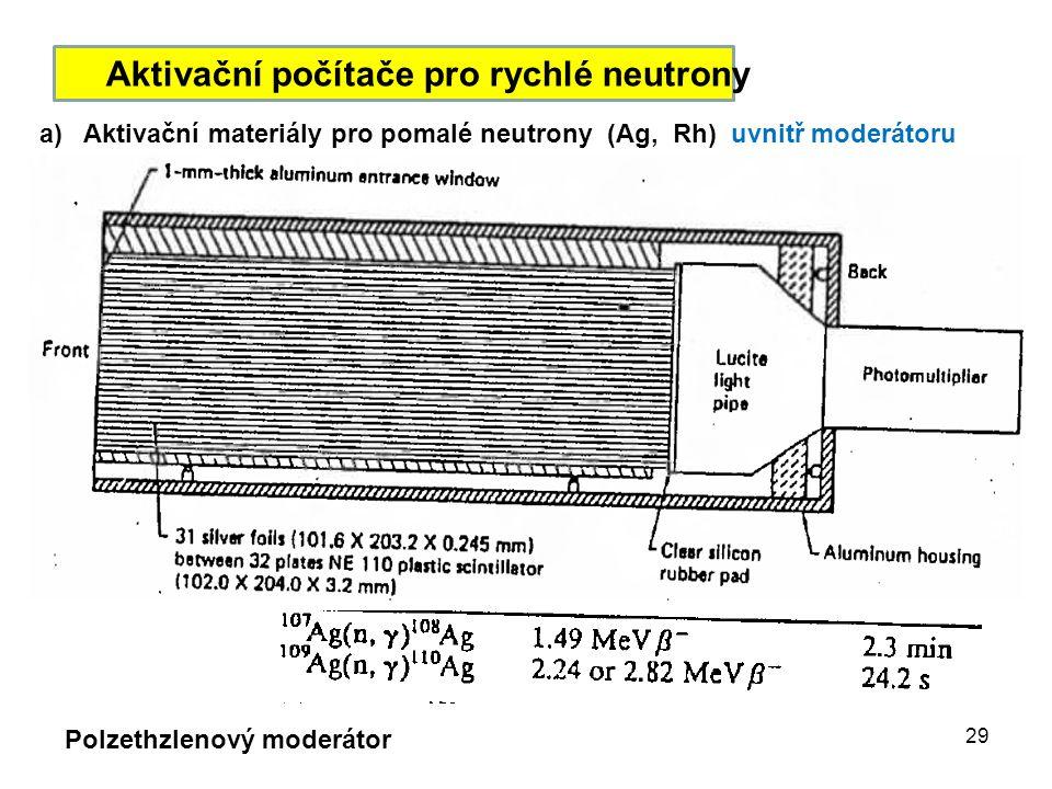 29 Aktivační počítače pro rychlé neutrony a) Aktivační materiály pro pomalé neutrony (Ag, Rh) uvnitř moderátoru Polzethzlenový moderátor