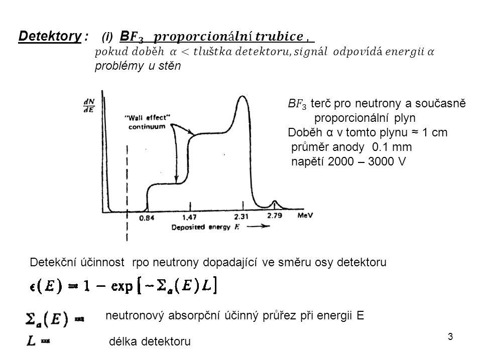 """24 vhodné pro střední energie, při větší energii konkurenční reakce pro E> 2.5 MeV, detekce: spojité rozdělení deponované energie Detekce"""": součet energií = pík Detector: lithiový sandvičový spektrometr"""
