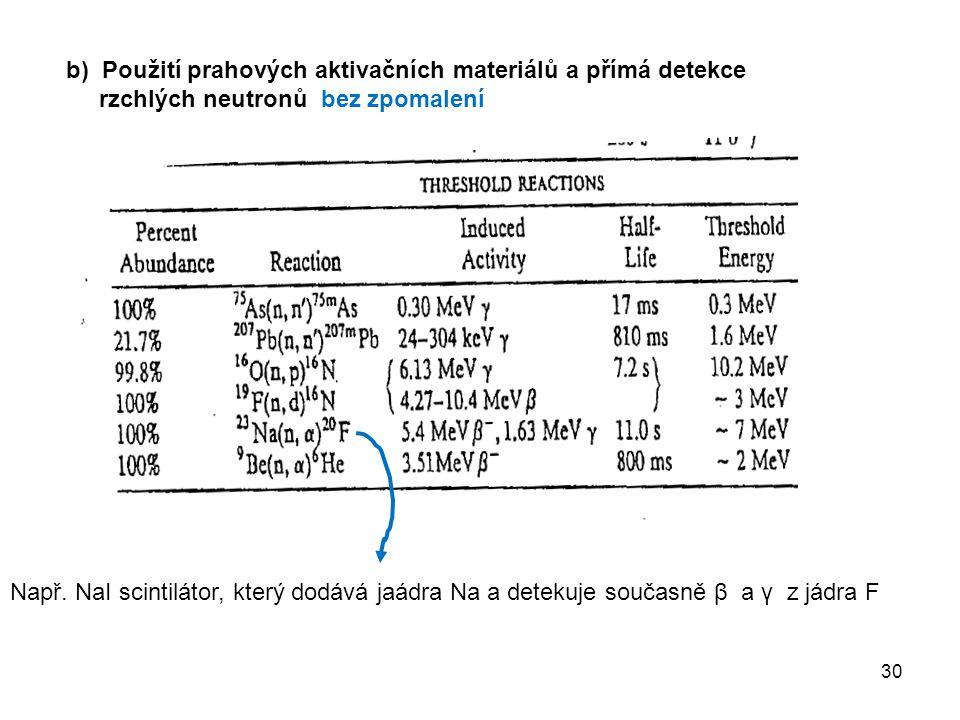30 b)Použití prahových aktivačních materiálů a přímá detekce rzchlých neutronů bez zpomalení Např. NaI scintilátor, který dodává jaádra Na a detekuje