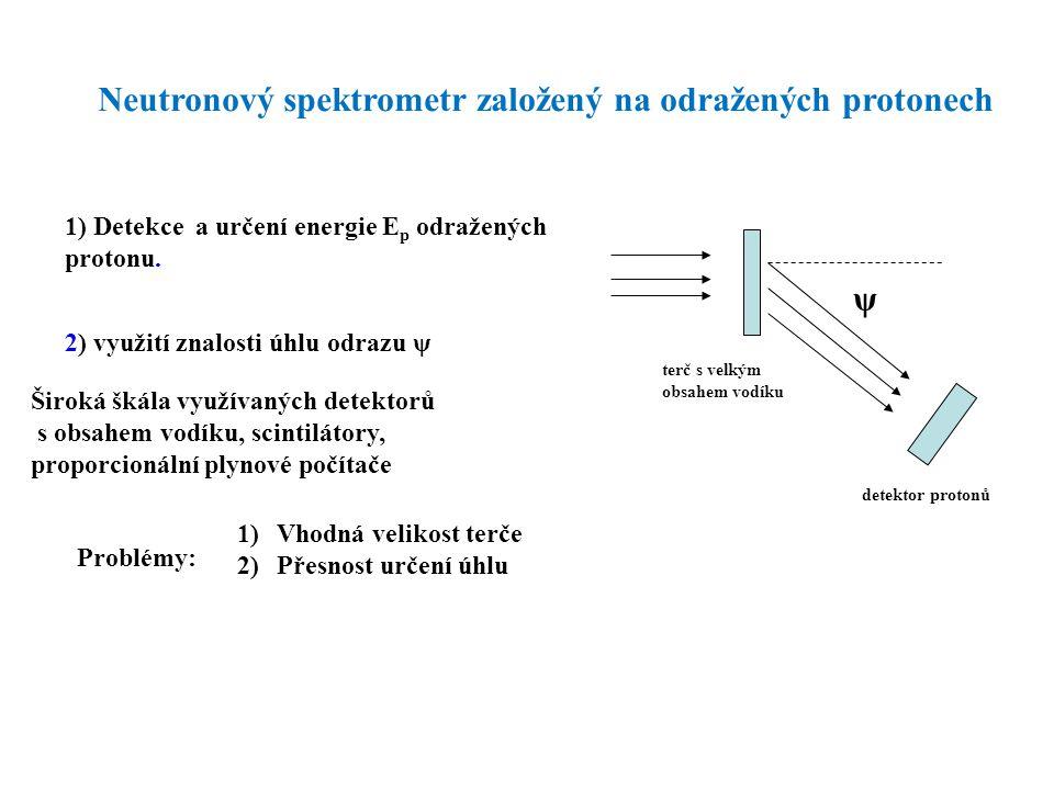 1) Detekce a určení energie E p odražených protonu. 2) využití znalosti úhlu odrazu ψ ψ terč s velkým obsahem vodíku detektor protonů Neutronový spekt