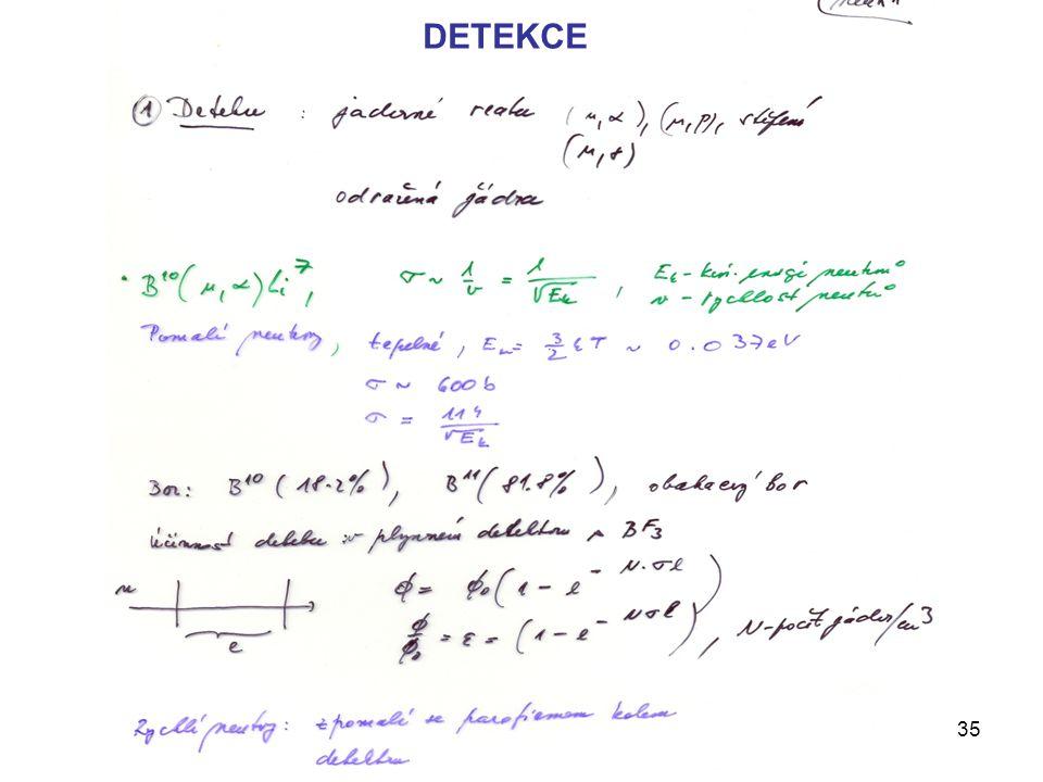 DETEKCE 35