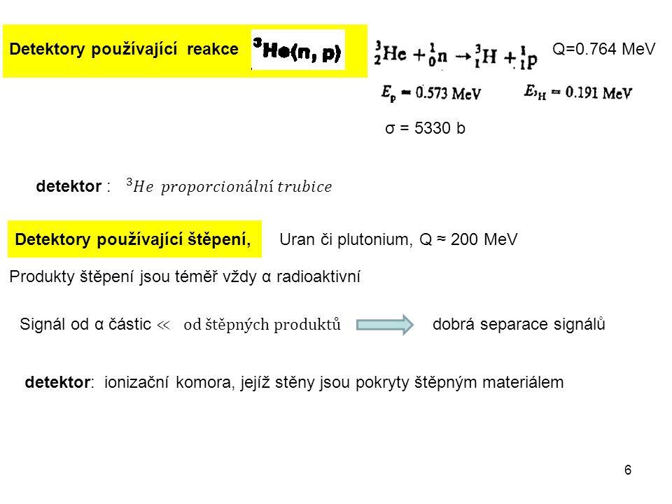 6 Detektory používající reakceQ=0.764 MeV σ = 5330 b Detektory používající štěpení, Uran či plutonium, Q ≈ 200 MeV Produkty štěpení jsou téměř vždy α