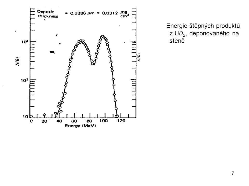18 Energetické rozdělení rozptýlených neutronů předpoklad: izotropické rozdělení v těžišti ( platné pro E< 15 MeV) pravděpodobnost dw rozptylu do prostorového úhlu dΩ v těžišti CM Energetické rozdělení rozptýlených neutronů je konstantní Energetické rozdělení po druhém rozptylu