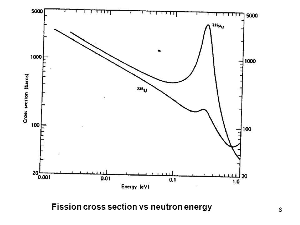 19 Obecný vztah pro energetické rozdělení po n rozptylech průměrné u( θ) Pro charakteristiku rozptzlu se požívá veličina