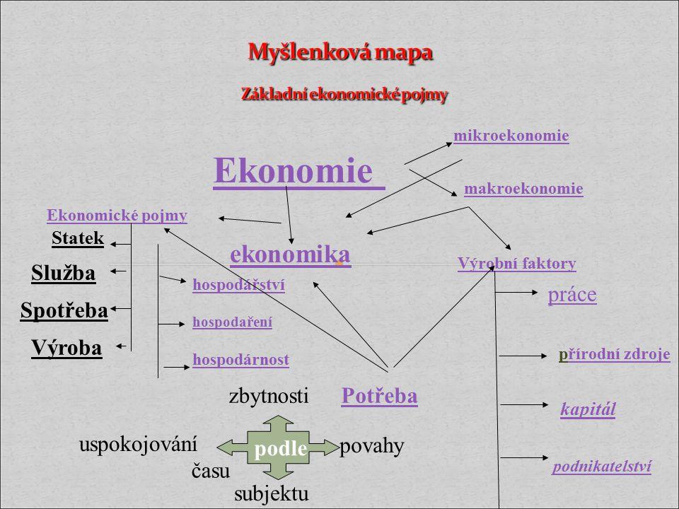 Citace: 1.Sojka, M. Ekonomie pro střední školy: Fortuna, Praha 2003.