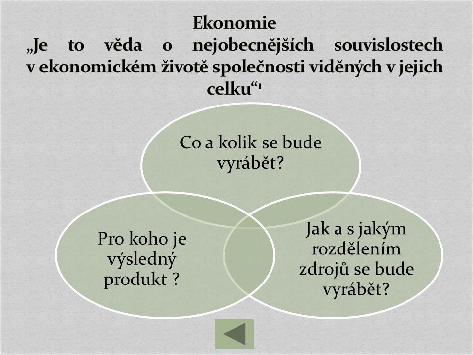 """Mikroekonomie: """"Je to část ekonomie, která popisuje chování subjektů na trzích."""