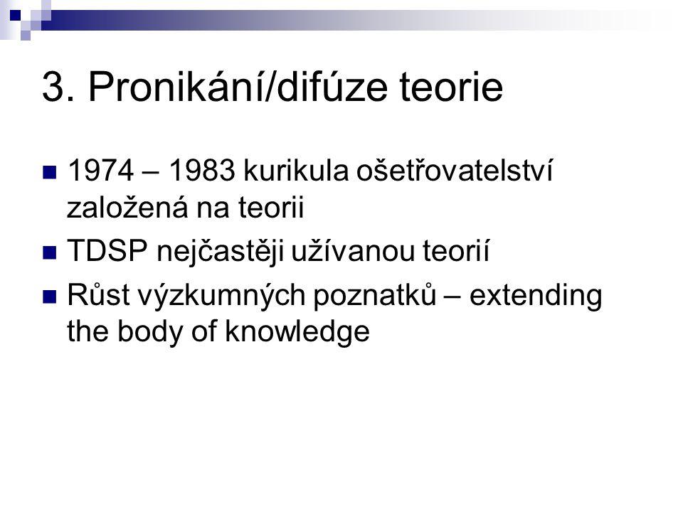 3. Pronikání/difúze teorie 1974 – 1983 kurikula ošetřovatelství založená na teorii TDSP nejčastěji užívanou teorií Růst výzkumných poznatků – extendin