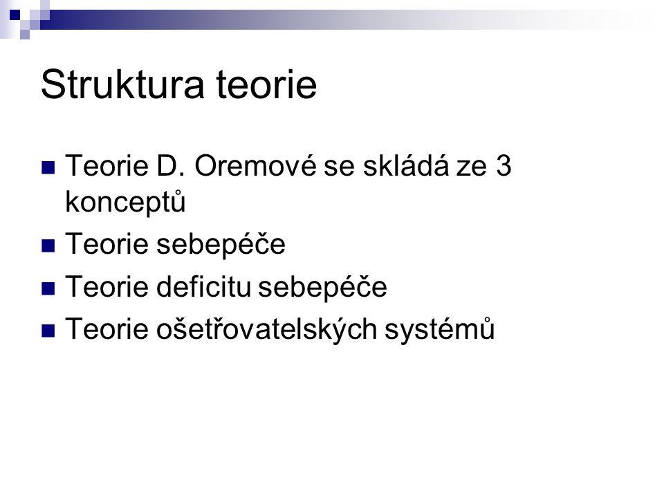 Struktura teorie Teorie D. Oremové se skládá ze 3 konceptů Teorie sebepéče Teorie deficitu sebepéče Teorie ošetřovatelských systémů