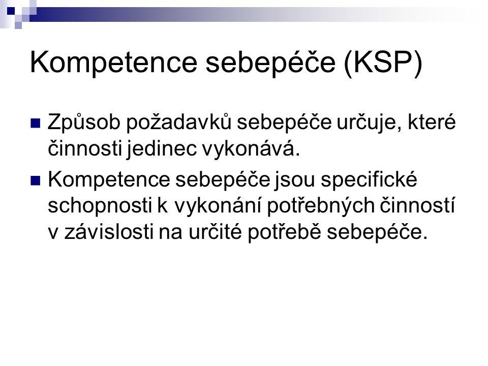Kompetence sebepéče (KSP) Způsob požadavků sebepéče určuje, které činnosti jedinec vykonává. Kompetence sebepéče jsou specifické schopnosti k vykonání