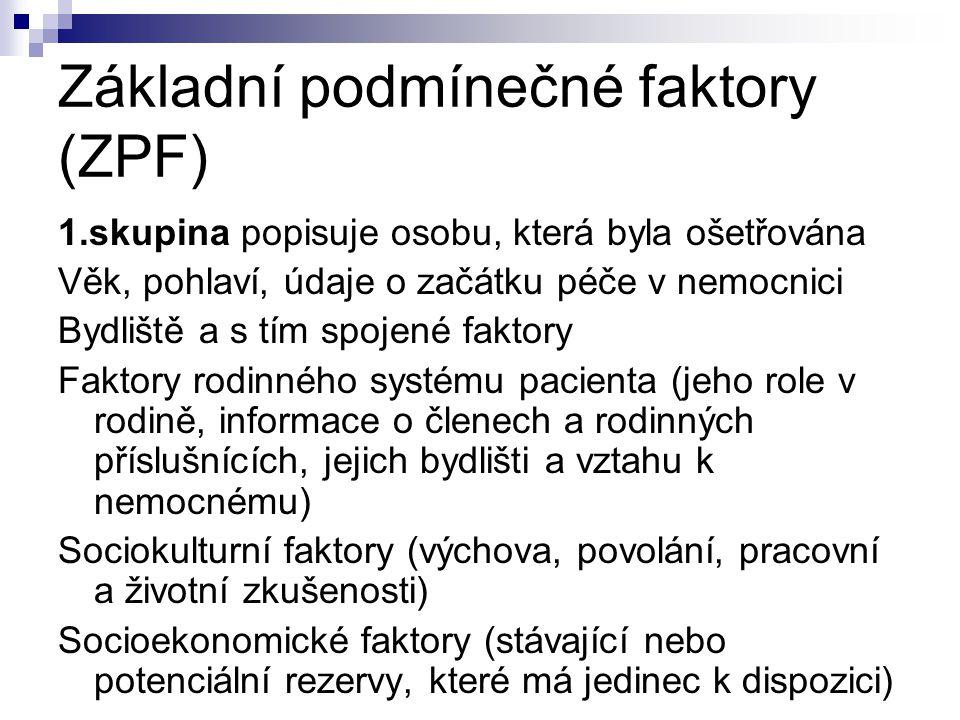 Základní podmínečné faktory (ZPF) 1.skupina popisuje osobu, která byla ošetřována Věk, pohlaví, údaje o začátku péče v nemocnici Bydliště a s tím spoj