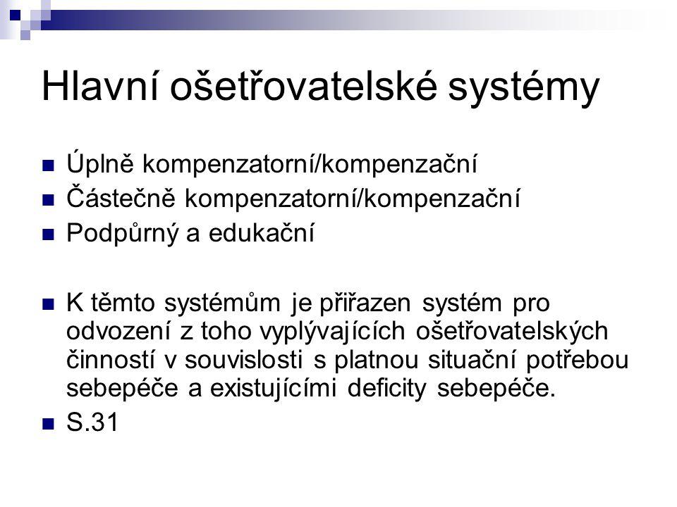 Hlavní ošetřovatelské systémy Úplně kompenzatorní/kompenzační Částečně kompenzatorní/kompenzační Podpůrný a edukační K těmto systémům je přiřazen syst