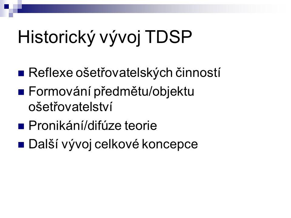 Historický vývoj TDSP Reflexe ošetřovatelských činností Formování předmětu/objektu ošetřovatelství Pronikání/difúze teorie Další vývoj celkové koncepc