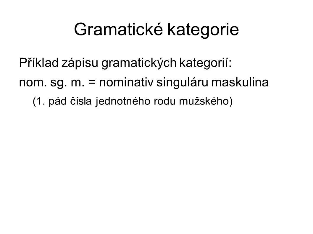 Gramatické kategorie Příklad zápisu gramatických kategorií: nom. sg. m. = nominativ singuláru maskulina (1. pád čísla jednotného rodu mužského)