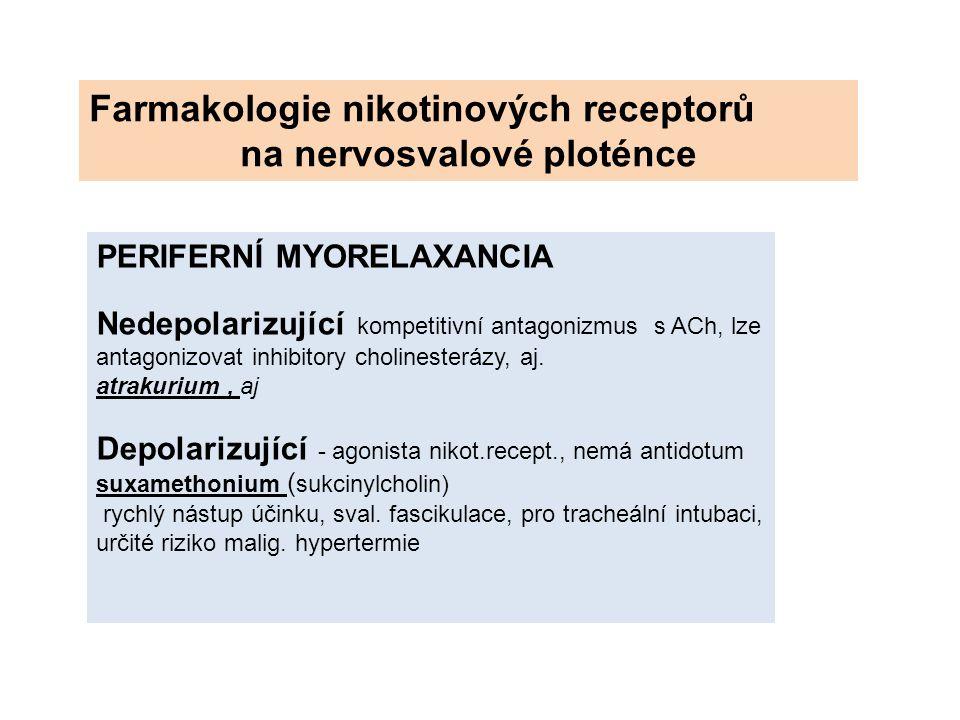 Farmakologie nikotinových receptorů na nervosvalové ploténce PERIFERNÍ MYORELAXANCIA Nedepolarizující kompetitivní antagonizmus s ACh, lze antagonizovat inhibitory cholinesterázy, aj.