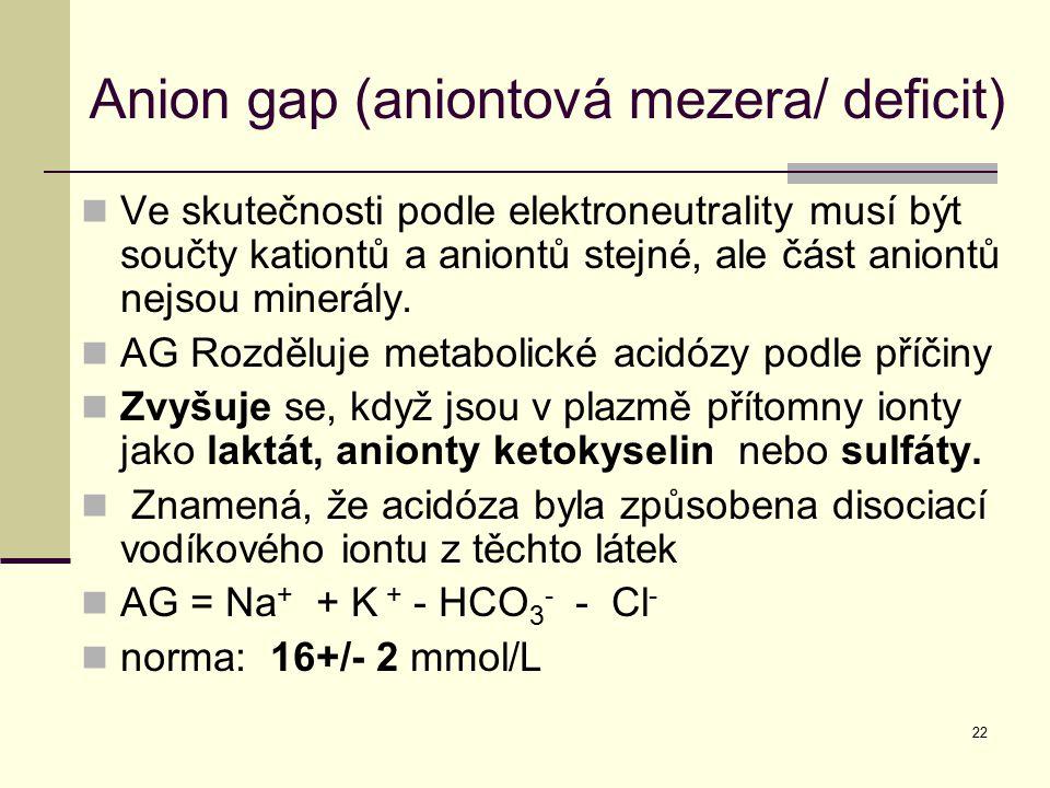 22 Anion gap (aniontová mezera/ deficit) Ve skutečnosti podle elektroneutrality musí být součty kationtů a aniontů stejné, ale část aniontů nejsou min