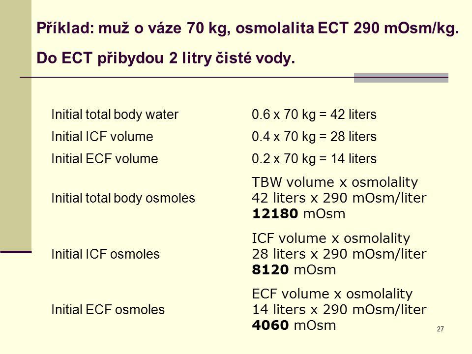 27 Příklad: muž o váze 70 kg, osmolalita ECT 290 mOsm/kg. Do ECT přibydou 2 litry čisté vody. Initial total body water0.6 x 70 kg = 42 liters Initial