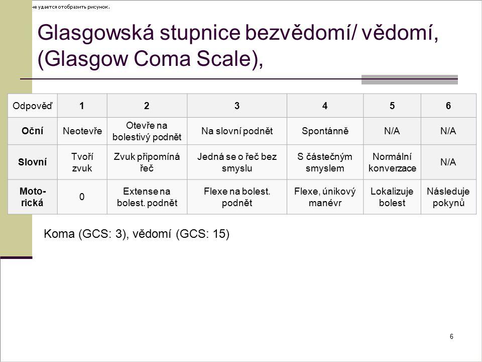 6 Glasgowská stupnice bezvědomí/ vědomí, (Glasgow Coma Scale), Odpověď123456 OčníNeotevře Otevře na bolestivý podnět Na slovní podnětSpontánněN/A Slov