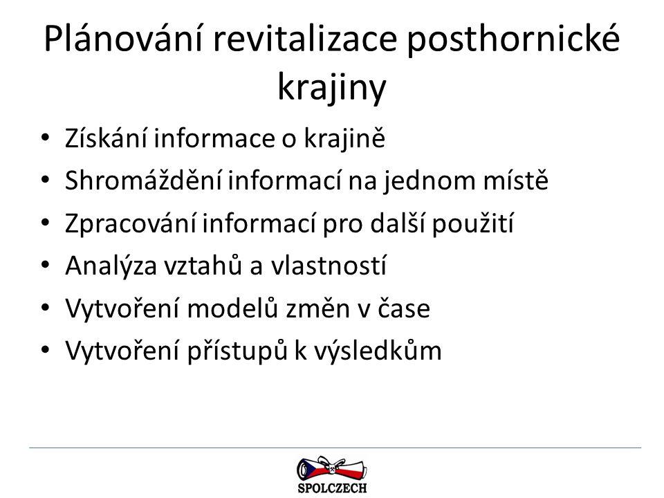 Plánování revitalizace posthornické krajiny Získání informace o krajině Shromáždění informací na jednom místě Zpracování informací pro další použití A