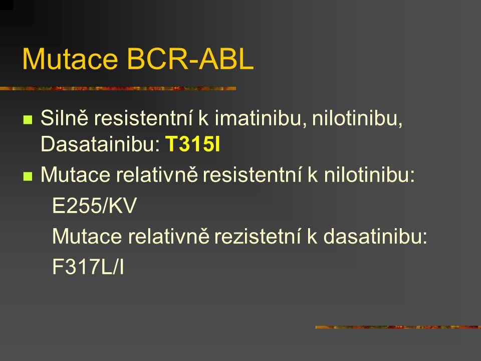 Mutace BCR-ABL Silně resistentní k imatinibu, nilotinibu, Dasatainibu: T315I Mutace relativně resistentní k nilotinibu: E255/KV Mutace relativně rezis
