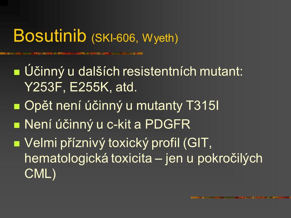 Bosutinib (SKI-606, Wyeth) Účinný u dalších resistentních mutant: Y253F, E255K, atd. Opět není účinný u mutanty T315I Není účinný u c-kit a PDGFR Velm