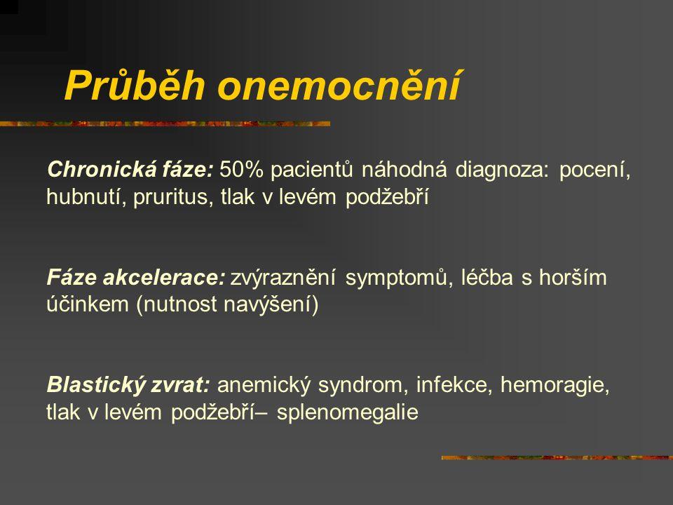 Průběh onemocnění Chronická fáze: 50% pacientů náhodná diagnoza: pocení, hubnutí, pruritus, tlak v levém podžebří Fáze akcelerace: zvýraznění symptomů