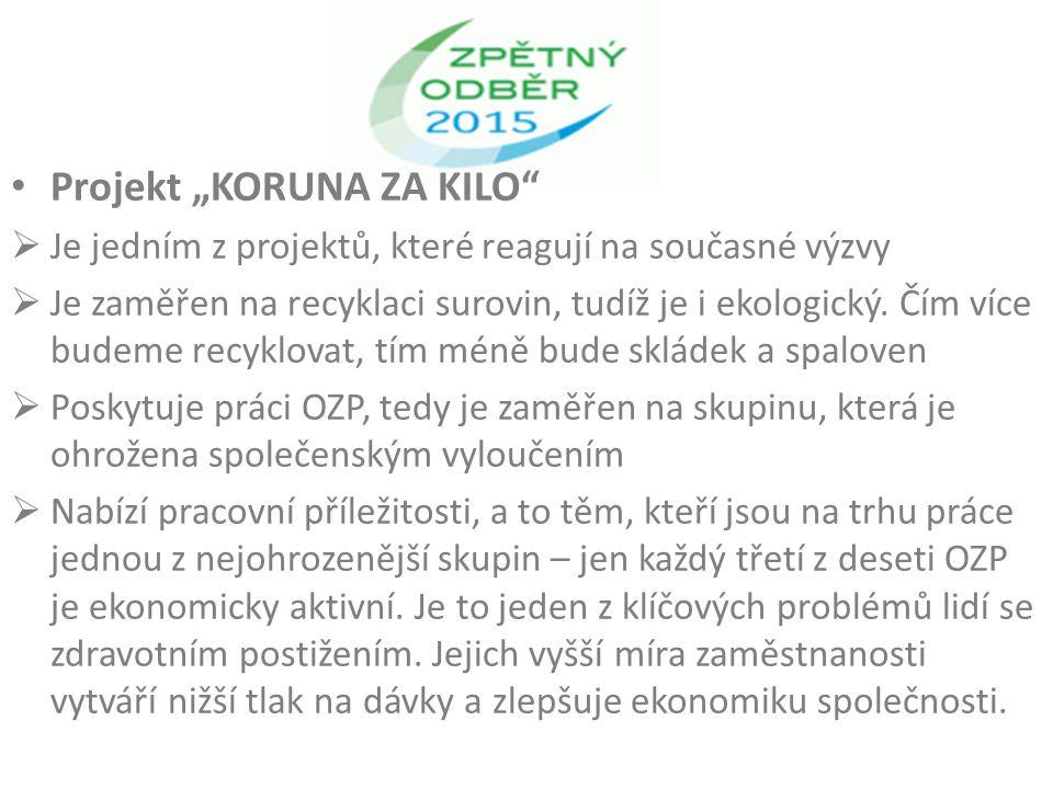 """Projekt """"KORUNA ZA KILO  Je jedním z projektů, které reagují na současné výzvy  Je zaměřen na recyklaci surovin, tudíž je i ekologický."""