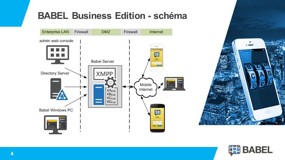 4 BABEL Business Edition - schéma
