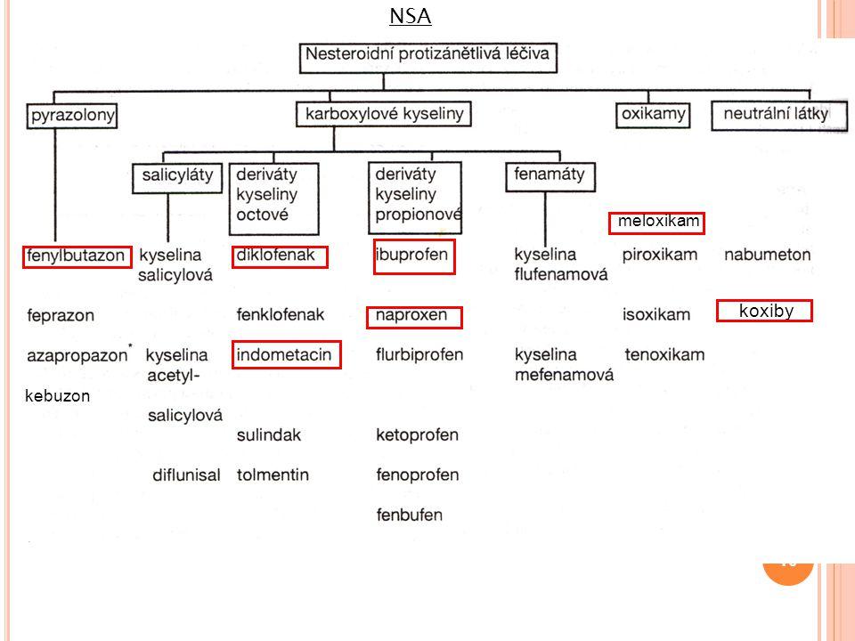 koxiby kebuzon NSA meloxikam 10