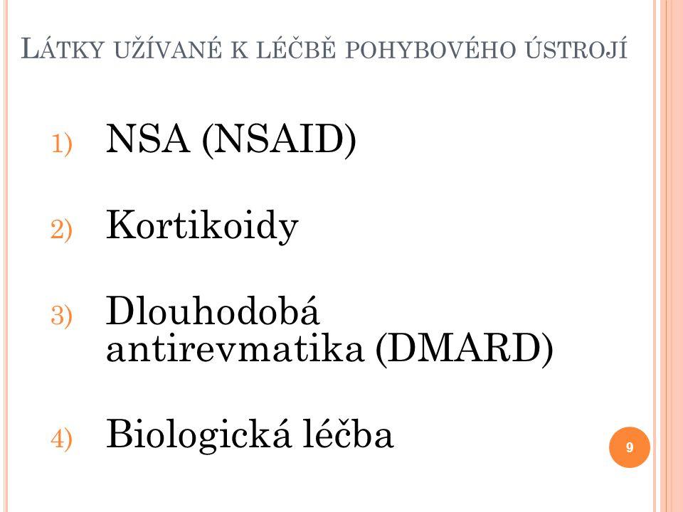 L ÁTKY UŽÍVANÉ K LÉČBĚ POHYBOVÉHO ÚSTROJÍ 1) NSA (NSAID) 2) Kortikoidy 3) Dlouhodobá antirevmatika (DMARD) 4) Biologická léčba 9