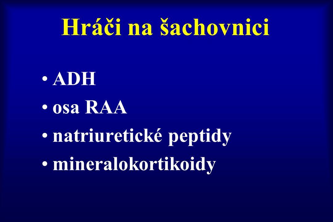 Hráči na šachovnici ADH osa RAA natriuretické peptidy mineralokortikoidy