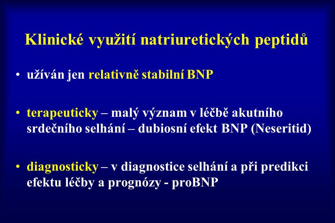 Klinické využití natriuretických peptidů užíván jen relativně stabilní BNP terapeuticky – malý význam v léčbě akutního srdečního selhání – dubiosní ef