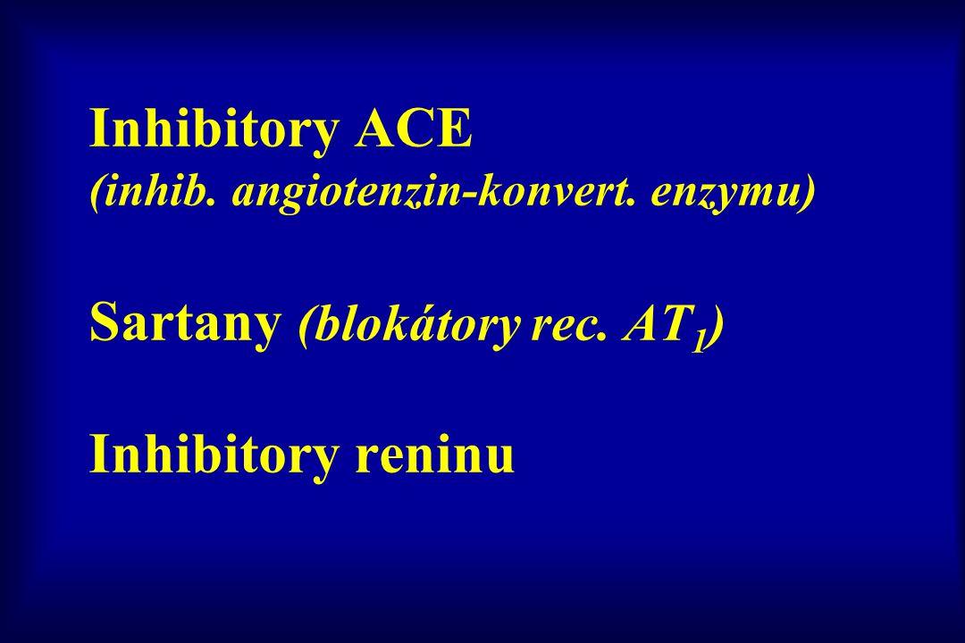 Inhibitory ACE (inhib. angiotenzin-konvert. enzymu) Sartany (blokátory rec. AT 1 ) Inhibitory reninu