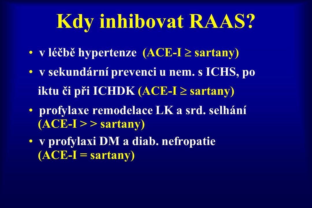 Kdy inhibovat RAAS? v léčbě hypertenze (ACE-I  sartany) v sekundární prevenci u nem. s ICHS, po iktu či při ICHDK (ACE-I  sartany) profylaxe remodel