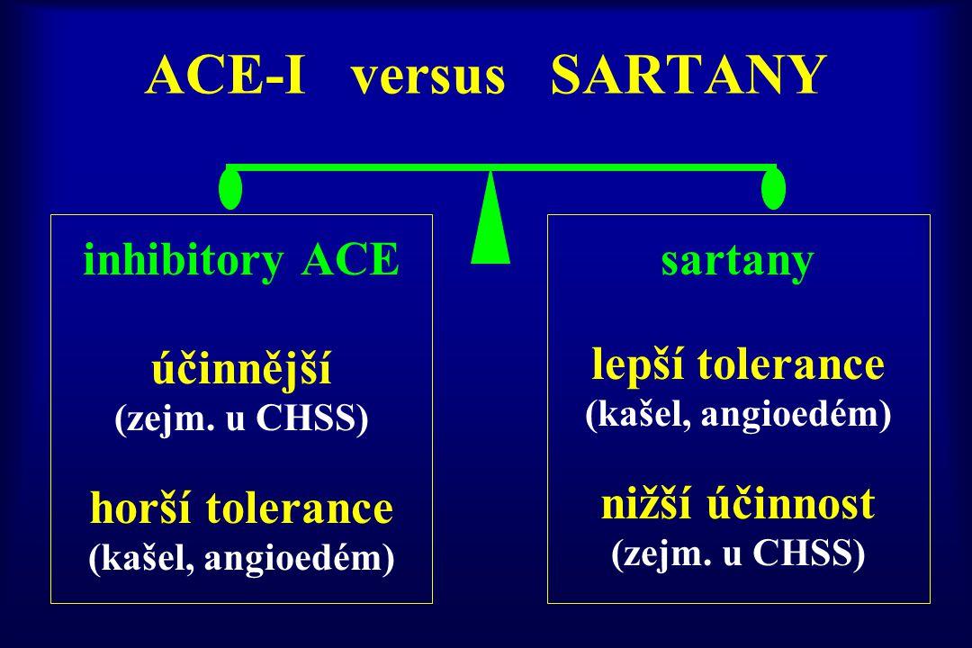 ACE-I versus SARTANY inhibitory ACE účinnější (zejm. u CHSS) horší tolerance (kašel, angioedém) sartany lepší tolerance (kašel, angioedém) nižší účinn