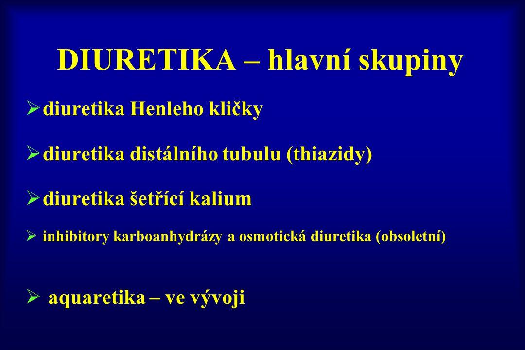 DIURETIKA – hlavní skupiny  diuretika Henleho kličky  diuretika distálního tubulu (thiazidy)  diuretika šetřící kalium  inhibitory karboanhydrázy
