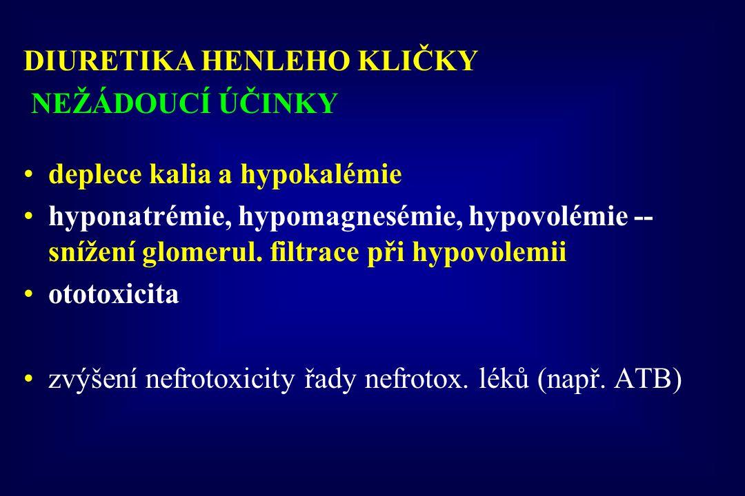 DIURETIKA HENLEHO KLIČKY NEŽÁDOUCÍ ÚČINKY deplece kalia a hypokalémie hyponatrémie, hypomagnesémie, hypovolémie -- snížení glomerul. filtrace při hypo