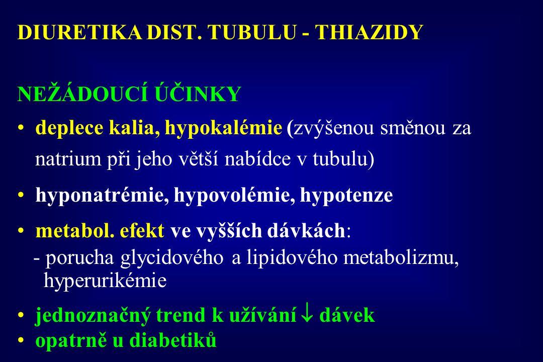 DIURETIKA DIST. TUBULU - THIAZIDY NEŽÁDOUCÍ ÚČINKY deplece kalia, hypokalémie (zvýšenou směnou za natrium při jeho větší nabídce v tubulu) hyponatrémi