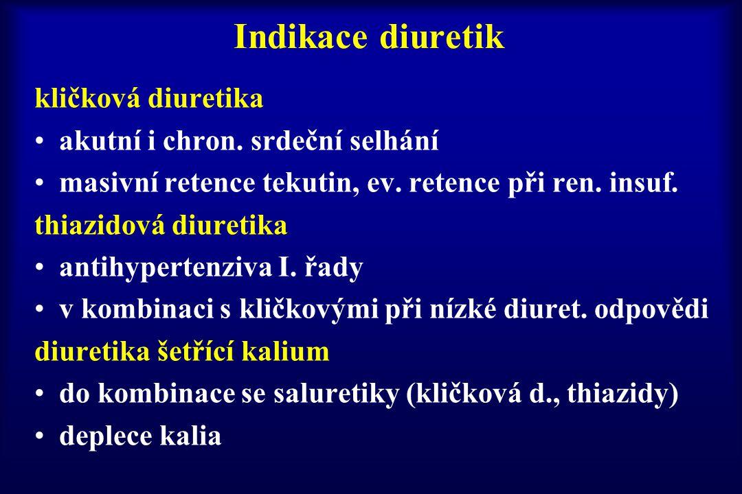 Indikace diuretik kličková diuretika akutní i chron. srdeční selhání masivní retence tekutin, ev. retence při ren. insuf. thiazidová diuretika antihyp