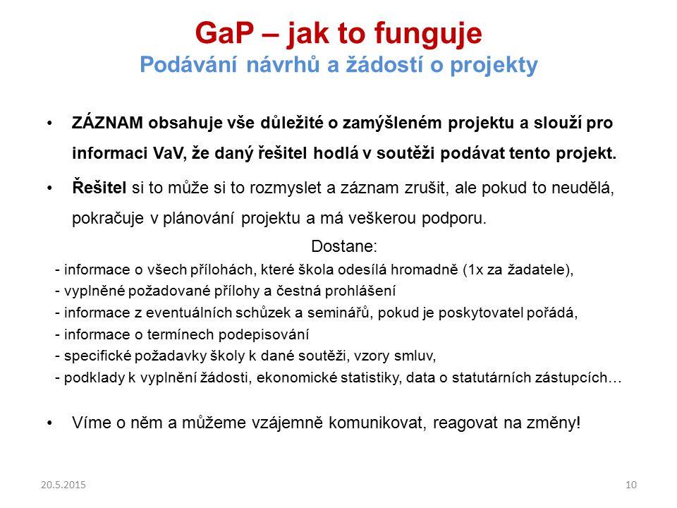 GaP – jak to funguje Podávání návrhů a žádostí o projekty ZÁZNAM obsahuje vše důležité o zamýšleném projektu a slouží pro informaci VaV, že daný řešit