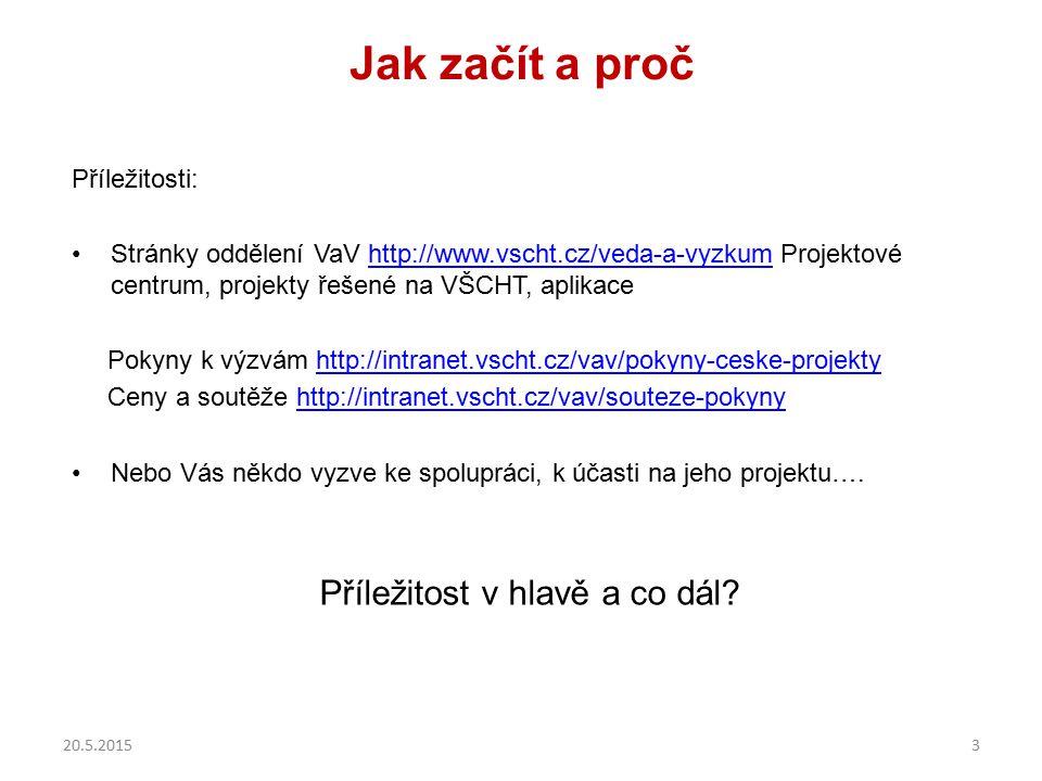 Jak začít a proč Příležitosti: Stránky oddělení VaV http://www.vscht.cz/veda-a-vyzkum Projektové centrum, projekty řešené na VŠCHT, aplikacehttp://www