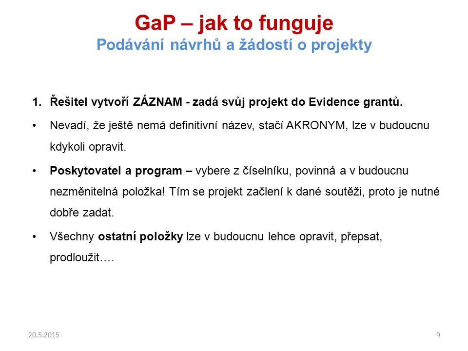 GaP – jak to funguje Podávání návrhů a žádostí o projekty 1.Řešitel vytvoří ZÁZNAM - zadá svůj projekt do Evidence grantů. Nevadí, že ještě nemá defin