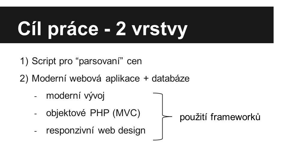 Postup řešení - AVT Pro rámec předmětu AVT -webová aplikace -základní struktura a funkčnost -databáze - návrh a realizace -parsovací scripty -základní funkce pro provoz - synchronizace s webovou aplikací