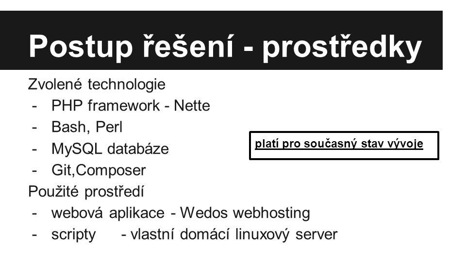USE CASE -2 typy uživatelů (zatím) -3 logické celky webu