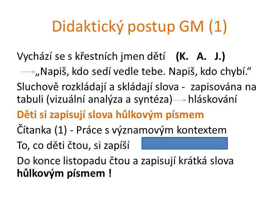 """Didaktický postup GM (1) Vychází se s křestních jmen dětí (K. A. J.) """"Napiš, kdo sedí vedle tebe. Napiš, kdo chybí."""" Sluchově rozkládají a skládají sl"""