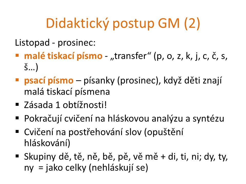 """Didaktický postup GM (2) Listopad - prosinec:  malé tiskací písmo - """"transfer"""" (p, o, z, k, j, c, č, s, š…)  psací písmo – písanky (prosinec), když"""